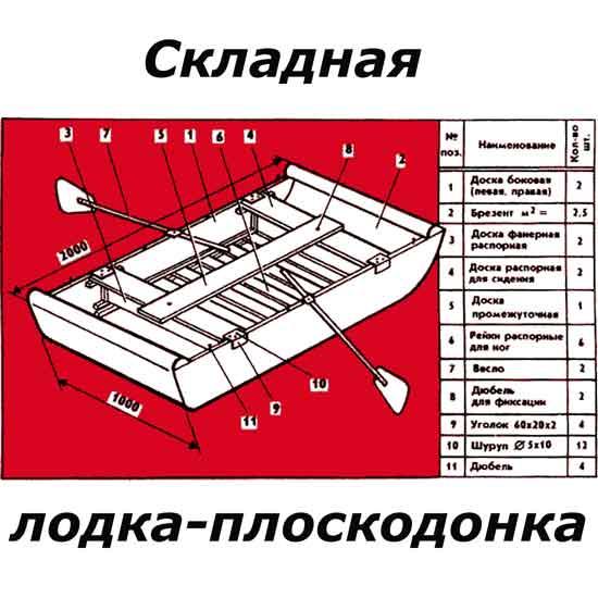 pretich.ru/downloads/images/lodka_p_2015-02-15_134821.jpg