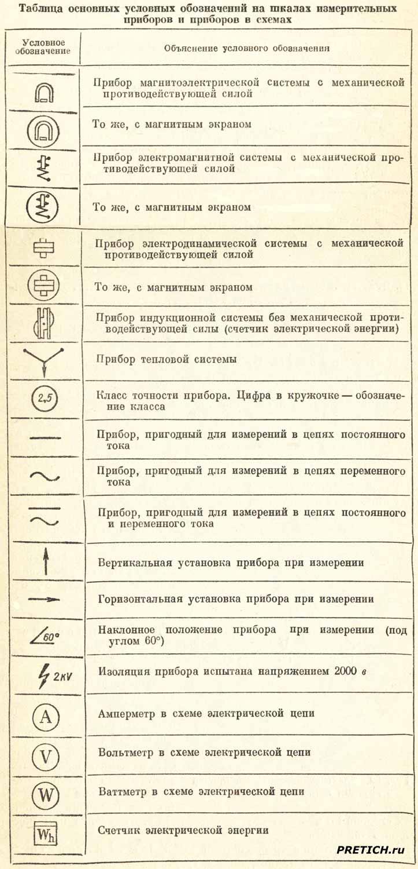 pretich.ru/forum/attachments/tttt_5541414_hhgbv-hggv_66541.jpg