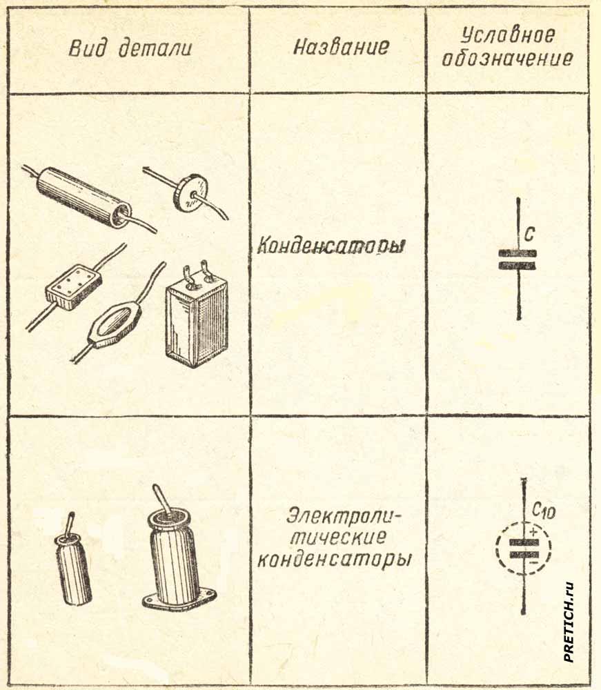 pretich.ru/forum/attachments/ussr_radio_ghfjghfjhg_jjhbvgf_2.jpg