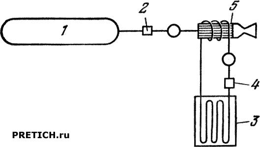 Схема ЯРД на радиоактивном