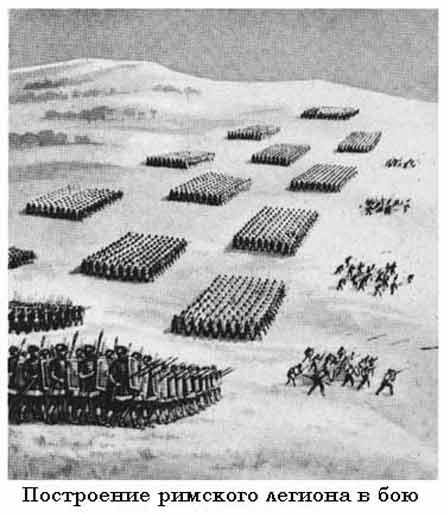 Построение римского легиона в