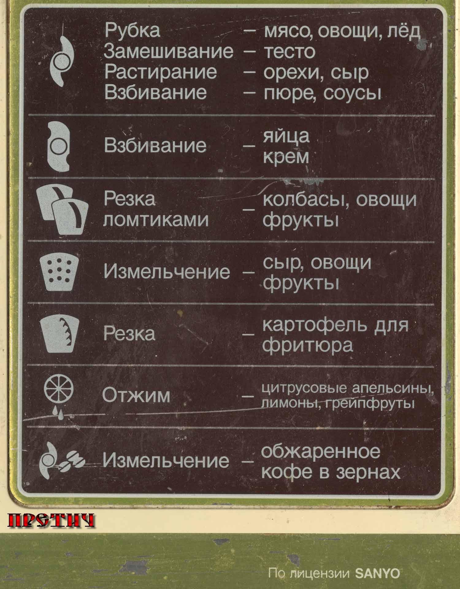 Кухонный Комбайн Нпо Энергия Инструкция
