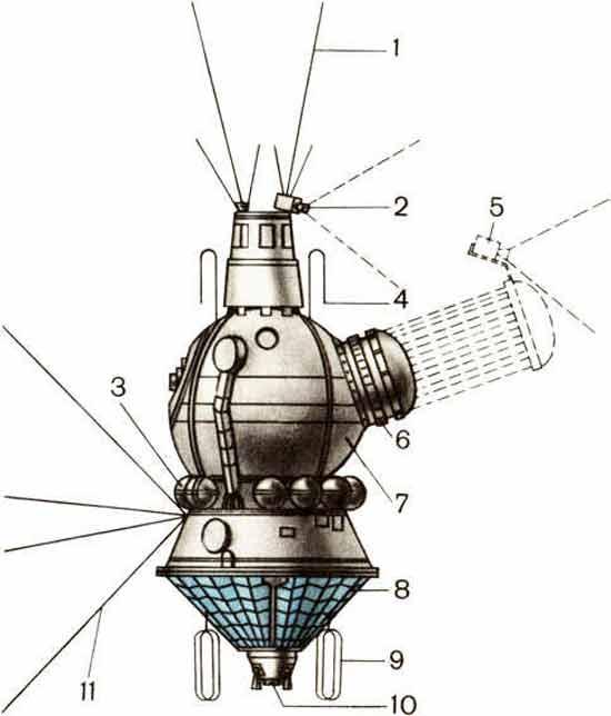 Космический корабль «Восход-2»