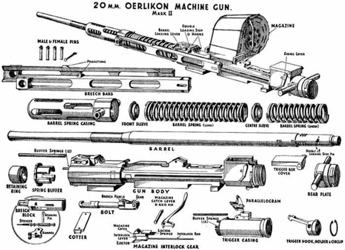 чертеж 20 mm Oerlikon